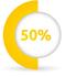 50 por ciento