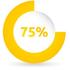75 por ciento
