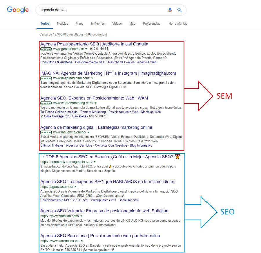 seo vs sem resultados google