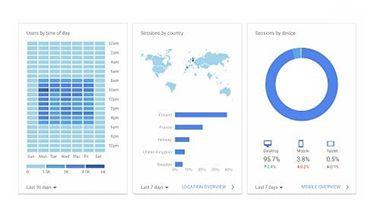 tienda-ecommerce-google-analytics
